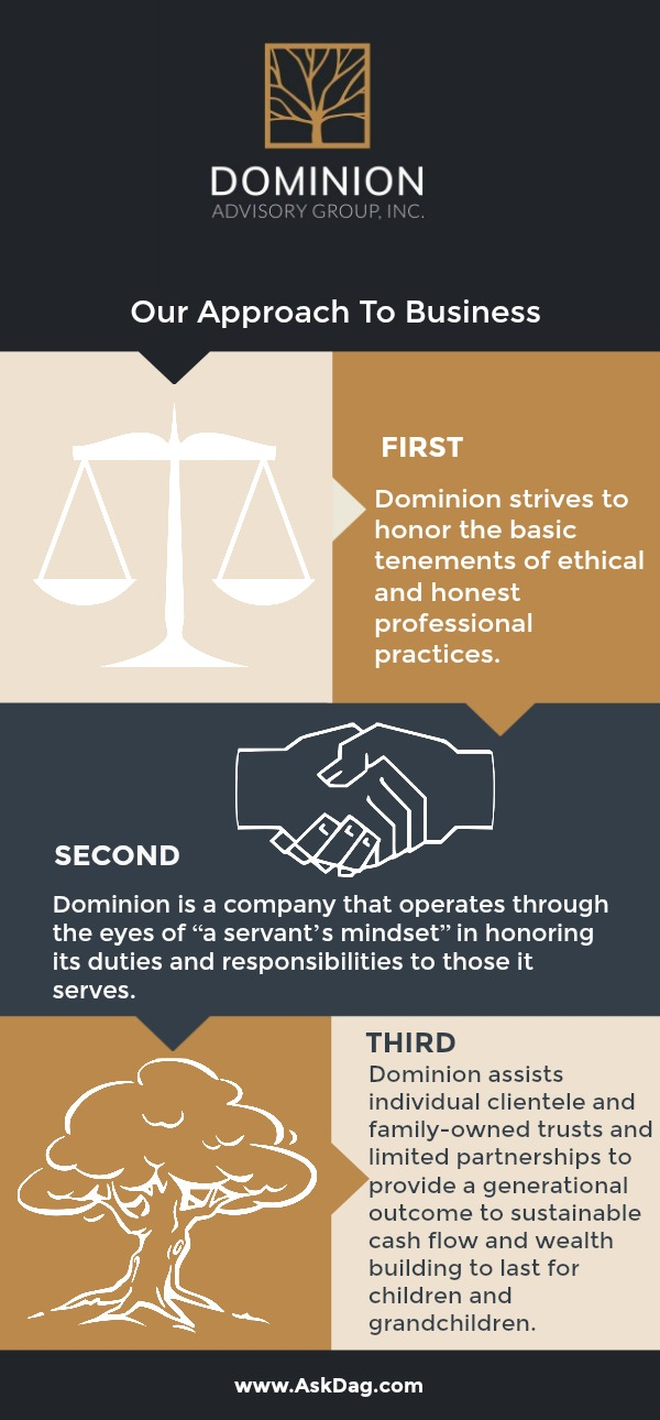 Dominion Advisory Group's Approach To Commercial Real Estate
